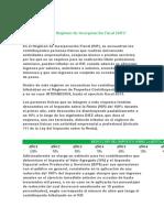 Qué es el Régimen de Incorporación Fisca2019.docx