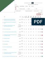 IEEE Access-Journal Rankings on Engineering (Miscellaneous)-Scopus