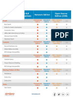 Zimbra Collaboration 8.8 Product Comparison - NE and OSE