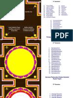 Sri Chakra Devata names.pdf