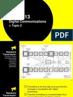 ECC3113 Topic 2