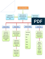 Actividad ll mapa conceptual.docx