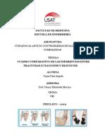 Cuadro Comparativo Entre Fracturas, Luxaciones y Esguinces
