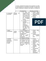 actividad 2 conceptualizacion y clasificacion de los alimentos.docx