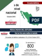 Reporte Telefónico Nacional-Sinaloa (Oct 19)