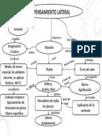 MAPA CONCEPTUAL EL PENSAMIENTO LATERAL.pptx
