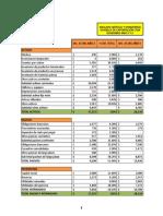 Trabajo Final Analisis Fiananciero Excel