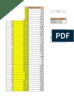 Datos de Presion a Volumen de 48 y 46 ml (PROMEDIO DE PRESIONES).xlsx