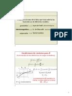 1.3 Ecuaciones de Fresnel