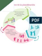 8. Procesos de Planificación - A1