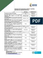 Normograma Facturación Cuentas y Cartera 2015