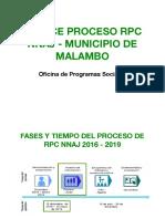 Anexo Informe No. 2