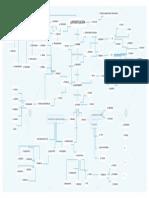 Investigación Mapa Conceptual