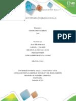 Tarea 3 - Proponer Solución Al Problema de Contaminación Del Suelo -Escenario 1_version 3