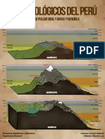 Pisos ecológicos Perú