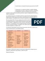 Proceso Para Dinamizar El Control Interno y El Manual de Funciones Para Prevenir El LA