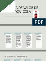Cadena de Valor de Coca- Cola