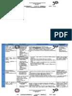 Plan Informatica 5 a 8 2020