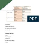 Analisis y Diseño de La Informacion