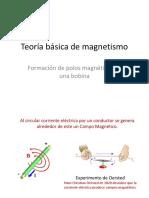 Módulo 2 Teoria Basica de Magnetismo