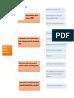 API3 Derecho Ambiental