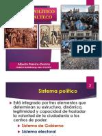 Módulo i - Sistema Político