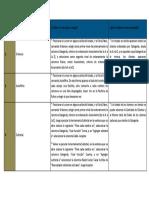 API 3 Recursos Informaticos Entregada