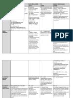 Cuadro impuestos (RS. BSPS. ITI. IDC).docx