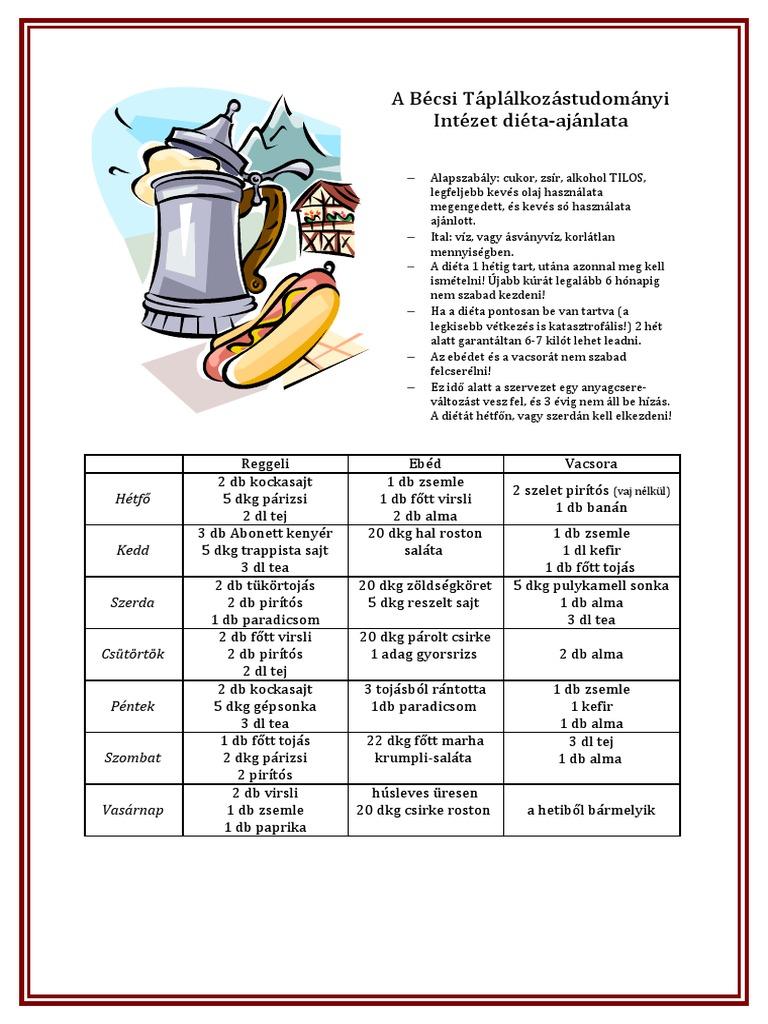 Szegedi klinika diétája