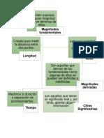 Términos Sobre Patrones de Longitud, Masa y Tiempo.