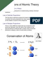 Dalton Model of the Atom