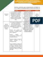 fases sgsst.pdf