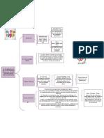 Autonomia (2).pdf