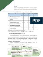 IDENTIFIKASI ISU.docx