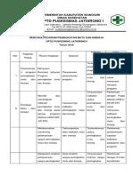 3.1.2.1 rencana tahunan prog perbaikan mutu dan kinerja 2019.docx