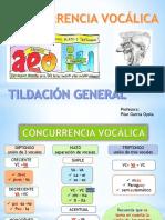 Concurrencia vocálica.pptx