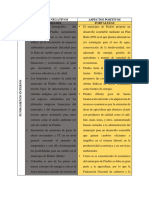 Analisis DOFA - Ruta de cambio climatico de Pitalito 2030.docx