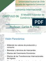 ModeloEstandar (1)