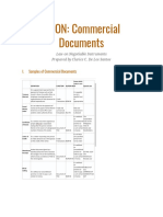 Commercial Documents NIL