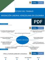 2019 - Contratación población venezolana SDE Cali