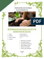 TRABAJO DE HIDRAULICA GRUPAL N°1.docx