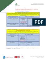 Calendario 2019-20 Preinscripcion Doctorado