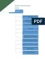 API 2 Estudios de Genero para la formación profesional