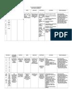Plan de mejoramiento academico.doc
