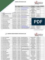 List Nama Akujanji
