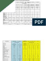 PROTOCOL OF ANALYTICON REAGENT.docx
