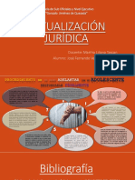 Actualización Juridica (Infografia)