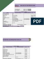 Base de Datos Precios de REFERENCIA Infraestructura 02-22-2018-Publica