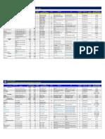 existing_power_plants_luzon_june_2019.pdf