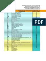 Tipos de Formulacoes de Agrotoxicos e Afins